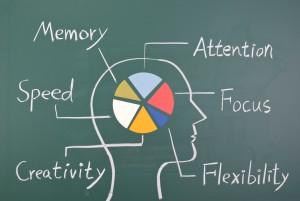 mentaltræning i hjernen